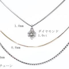 ダイヤモンドの大きさとベネチアンの関係